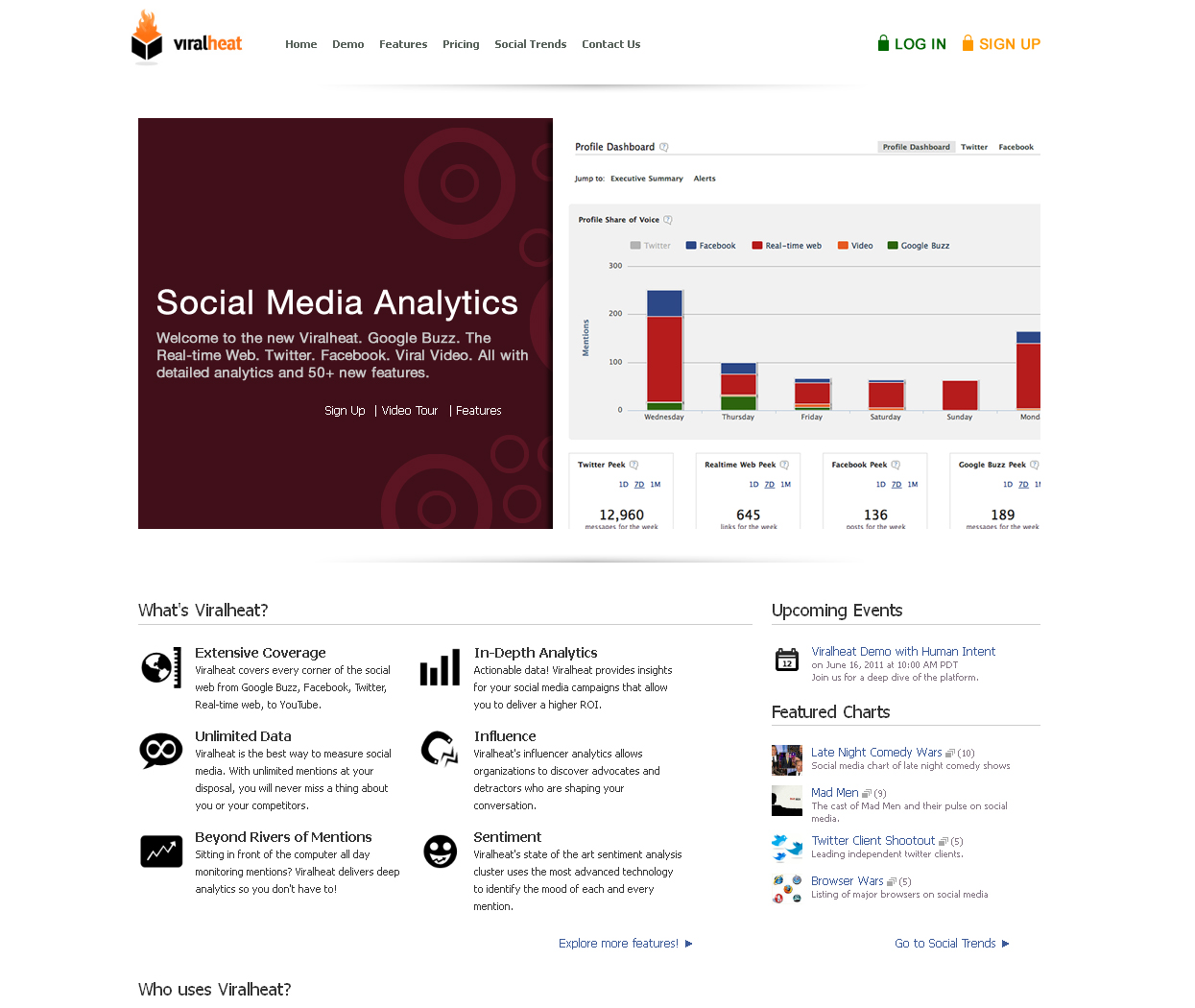 best social media monitoring tools to enhance business