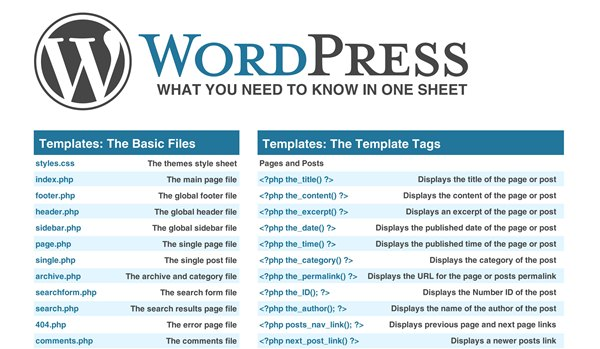 wordpress-all-in-one