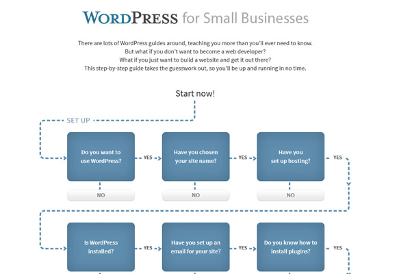 WordPress Guide for Small Businesses