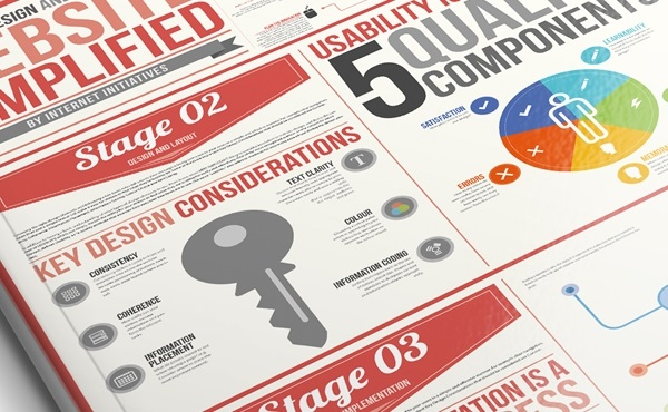 Reasons to Hire a Pro When It Comes to Infographics