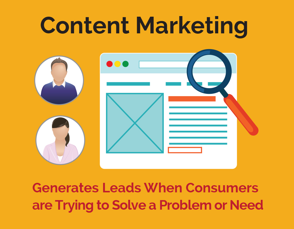 contetn-marketing-leads